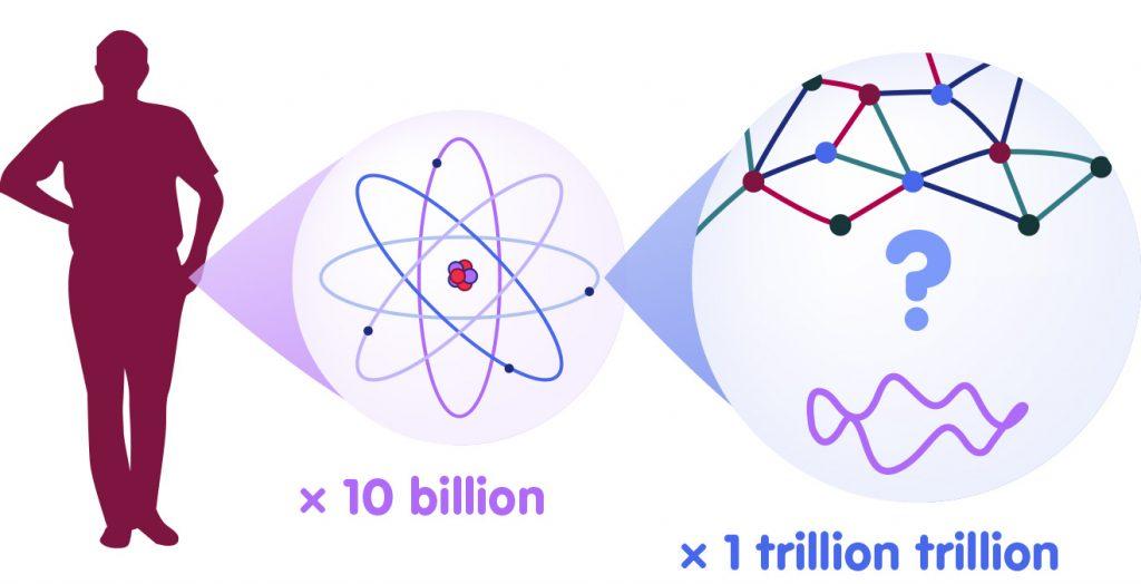 man – atom – Planck length