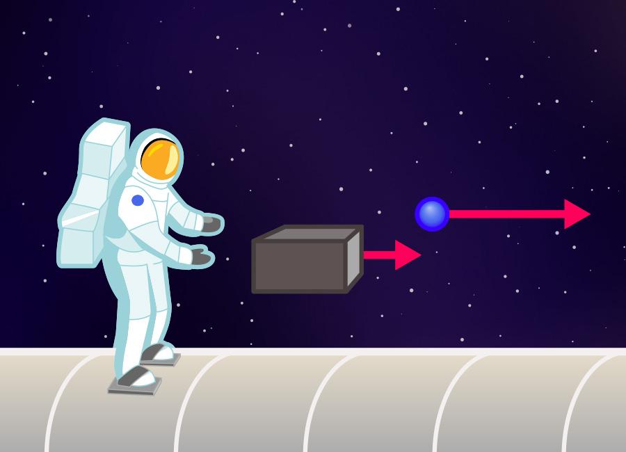 Masse und Trägheit: Kiste und Ball fliegen davon