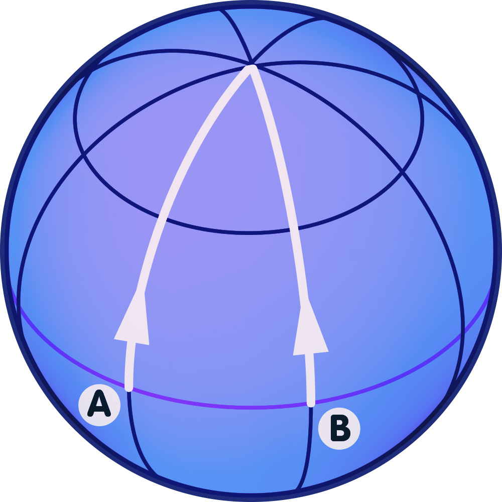 sphere with geodesic triangle