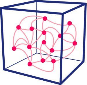 Spin-Netzwerk-Skizze