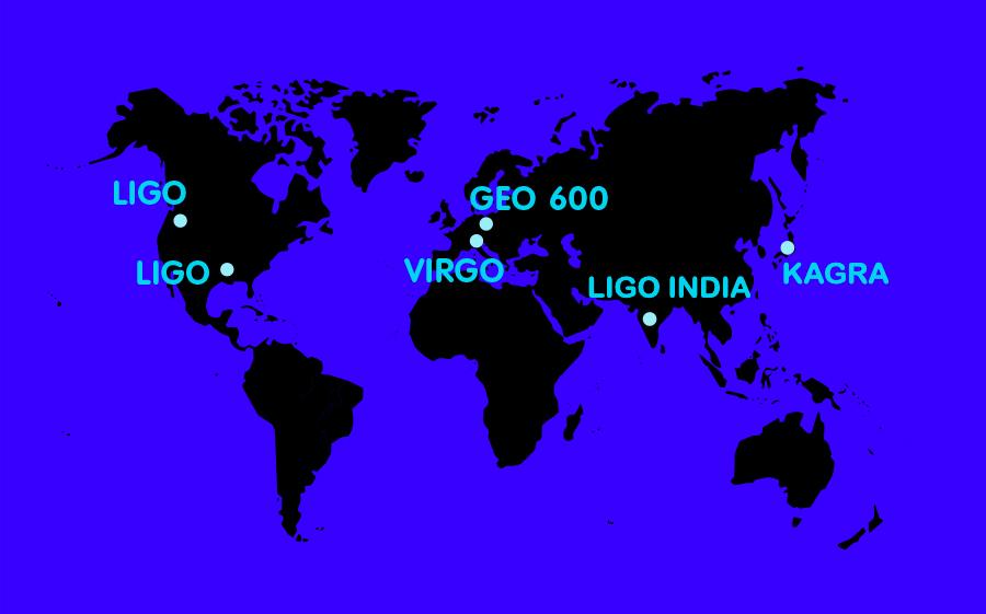 Standorte moderner Gravitationswellendetektoren auf einer Weltkarte, zwei Detektoren befinden sich in Nordamerika, zwei in Europa, einer in Indien und einer in Japan