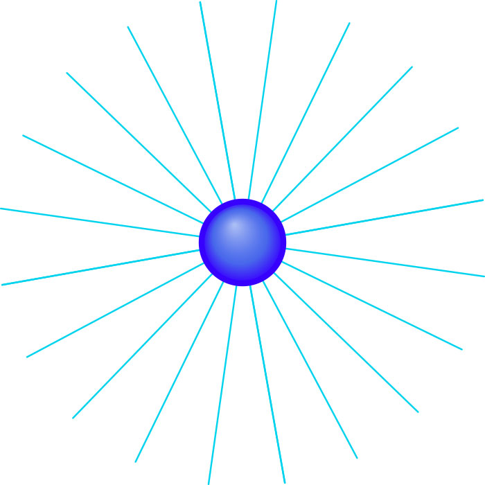 Feldlinien um Ladung, 2D