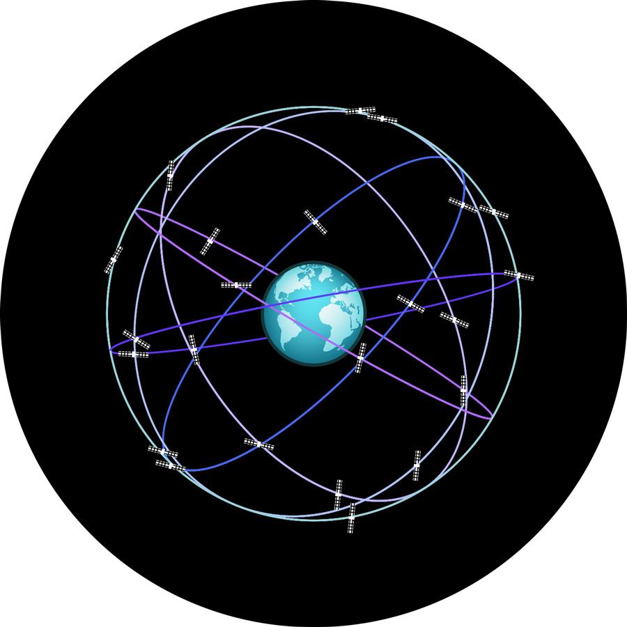 Orbits der GPS-Satelliten