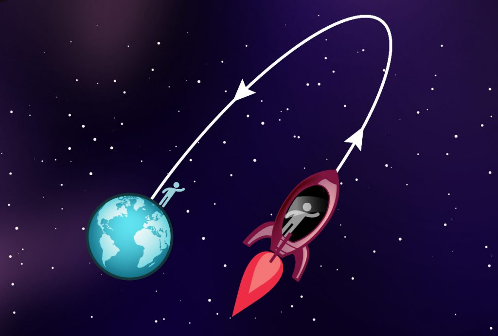 Twins in space-ship and on Earth