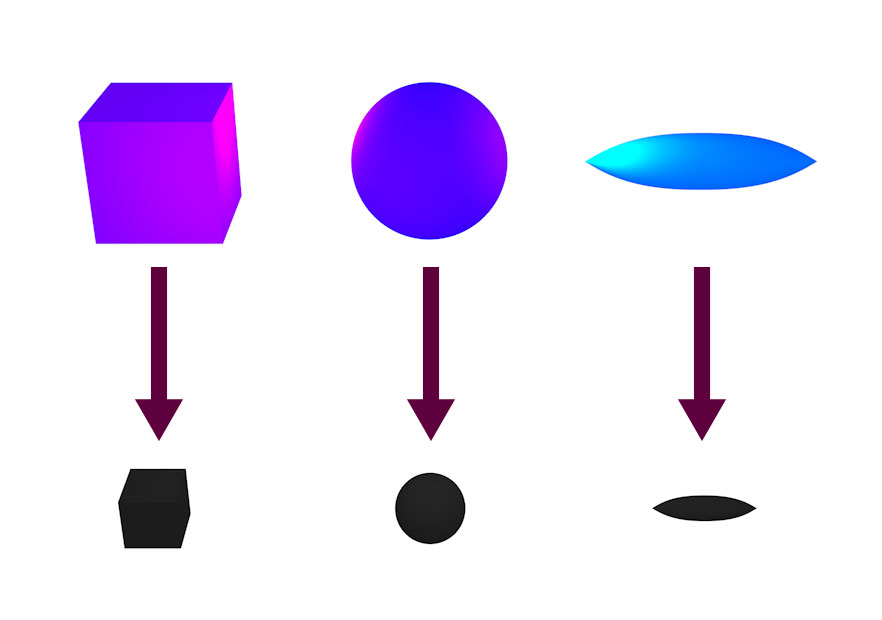 Objects of different shape collapsing to black holes of different shape?