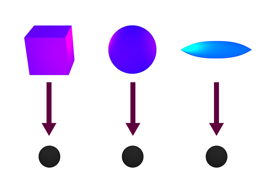 Objects of different shape collapsing to black holes of similar shape