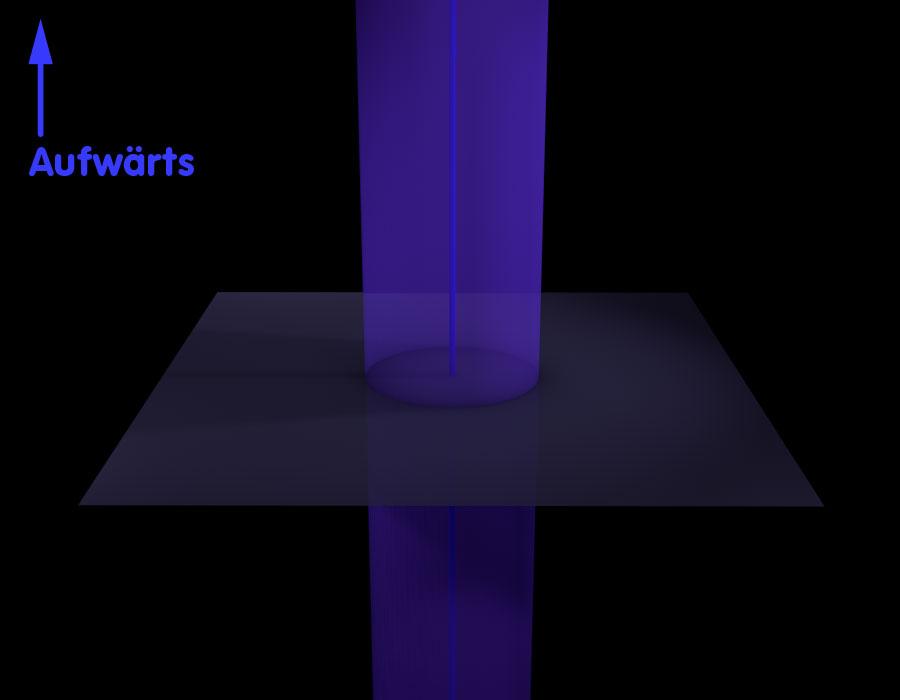 Ein Raum mit eingezeichneter Achse, die die Mittelachse einer ebenfalls eingezeichneten Zylinderfläche ist.