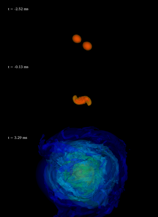 Three images show a neutron star merger: First, to objects are close to each other, second, they merge into one shape and third, a big disk of ejected mass is shown.